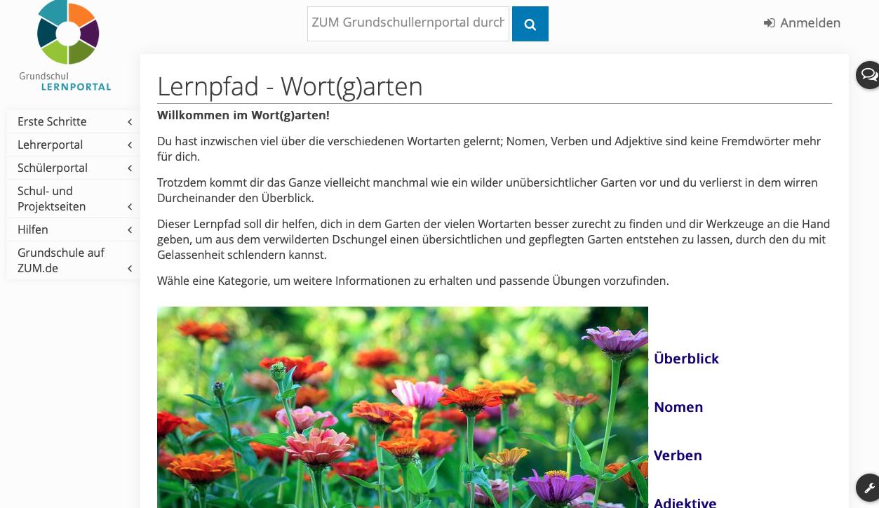 Cover: Interaktiver Lernpfad - Wort(g)arten