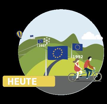 Cover: Zeitstrahl der Europäischen Union
